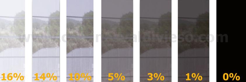 Estores Screen a medida en Alicante